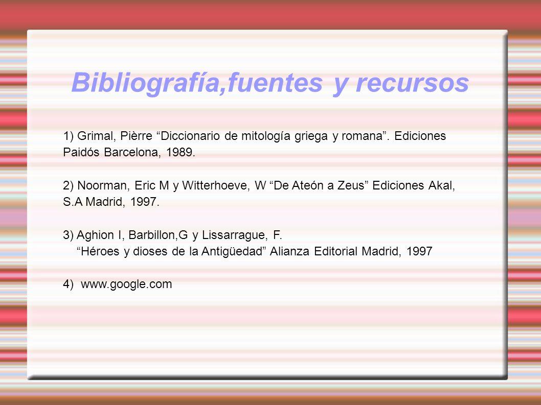 Bibliografía,fuentes y recursos 1) Grimal, Pièrre Diccionario de mitología griega y romana. Ediciones Paidós Barcelona, 1989. 2) Noorman, Eric M y Wit