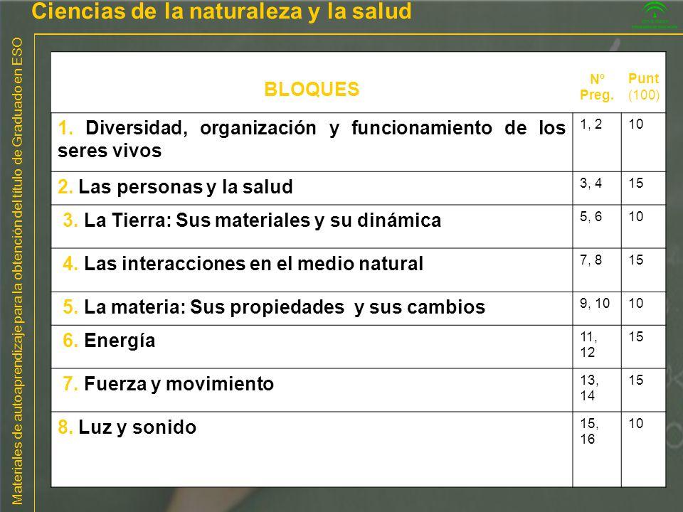 Materiales de autoaprendizaje para la obtención del título de Graduado en ESO Ciencias de la naturaleza y la salud BLOQUES Nº Preg. Punt (100) 1. Dive
