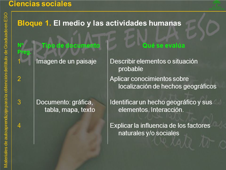 Materiales de autoaprendizaje para la obtención del título de Graduado en ESO Bloque 1. El medio y las actividades humanas Ciencias sociales Nº Preg.