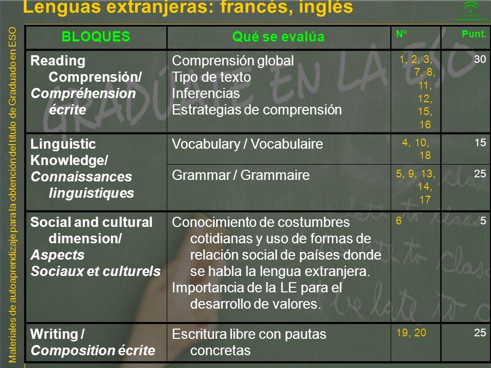 Materiales de autoaprendizaje para la obtención del título de Graduado en ESO Lenguas extranjeras: francés, inglés BLOQUESQué se evalúa NºPunt. Readin