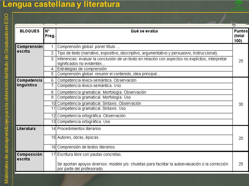 Materiales de autoaprendizaje para la obtención del título de Graduado en ESO Lengua castellana y literatura