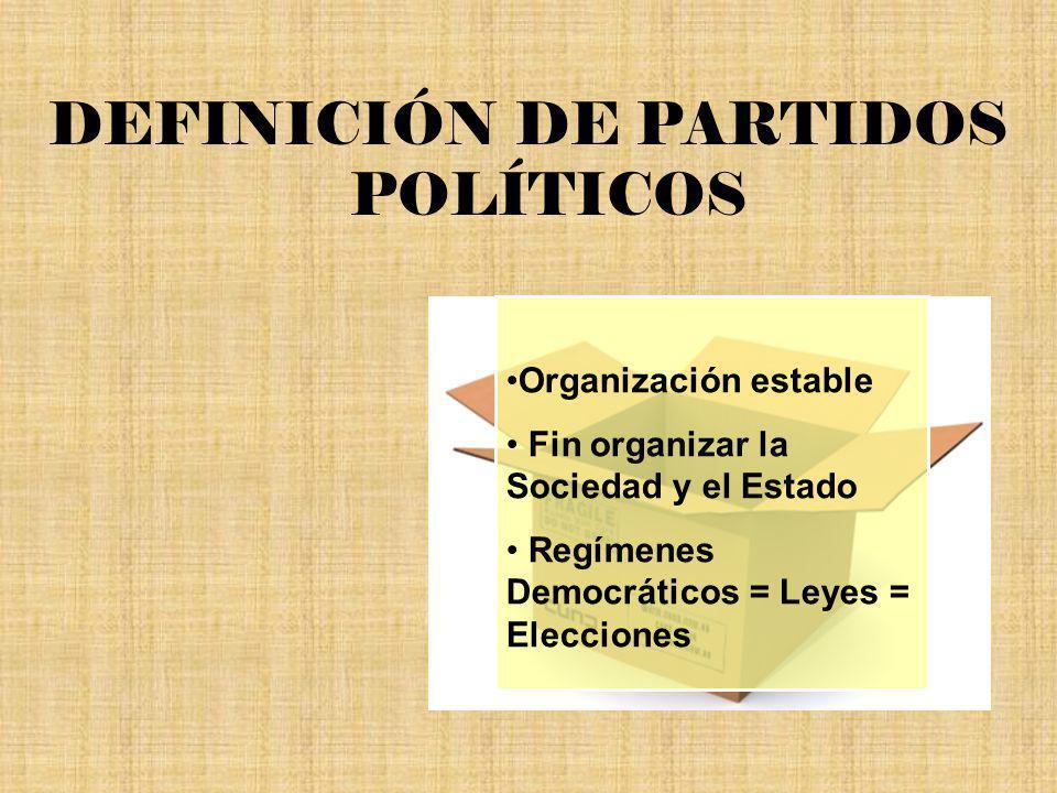 DEFINICIÓN DE PARTIDOS POLÍTICOS ¿Qué es un partido político? Organización estable Fin organizar la Sociedad y el Estado Regímenes Democráticos = Leye