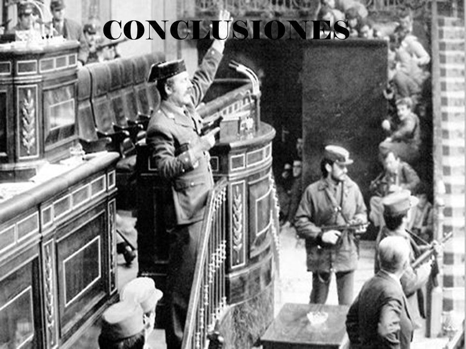 Primera República Española Restauración borbónica Dictadura de Primo de Rivera Segunda República española Guerra civil española Dictadura del general