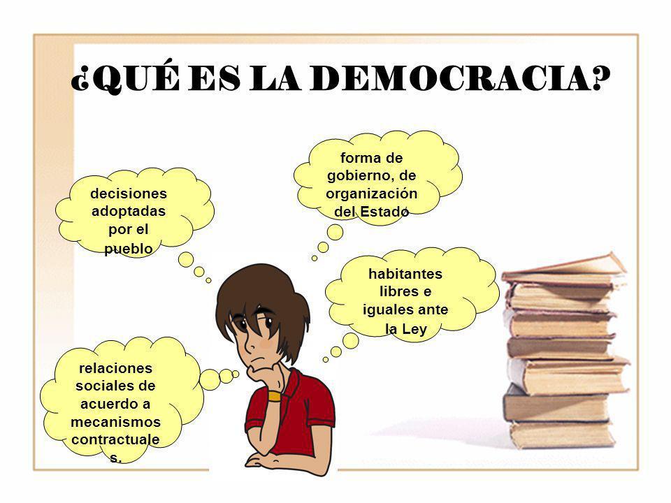 ¿QUÉ ES LA DEMOCRACIA? forma de gobierno, de organización del Estado decisiones adoptadas por el pueblo habitantes libres e iguales ante la Ley relaci