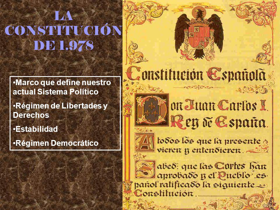 LA CONSTITUCIÓN DE 1.978 Marco que define nuestro actual Sistema Político Régimen de Libertades y Derechos Estabilidad Régimen Democrático