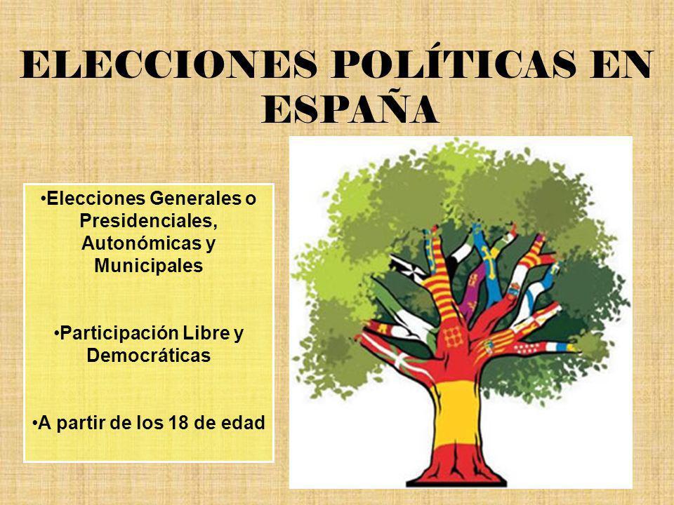 ELECCIONES POLÍTICAS EN ESPAÑA Elecciones Generales o Presidenciales, Autonómicas y Municipales Participación Libre y Democráticas A partir de los 18