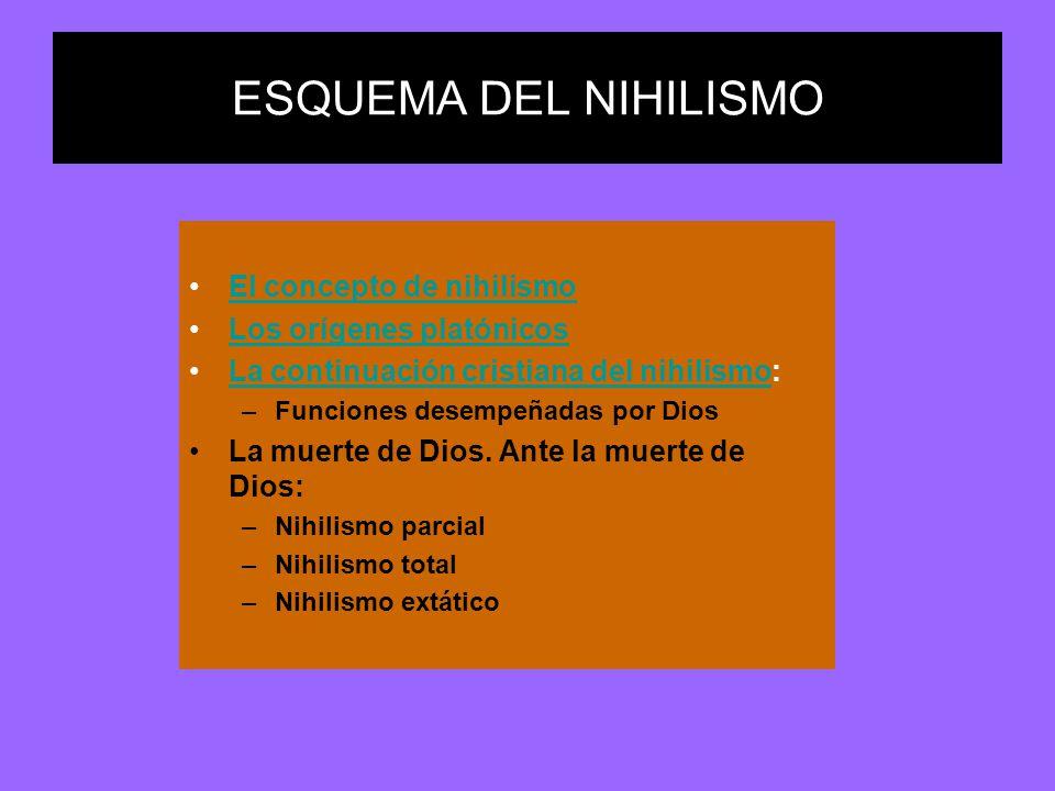 ESQUEMA DEL NIHILISMO El concepto de nihilismo Los orígenes platónicos La continuación cristiana del nihilismo:La continuación cristiana del nihilismo –Funciones desempeñadas por Dios La muerte de Dios.