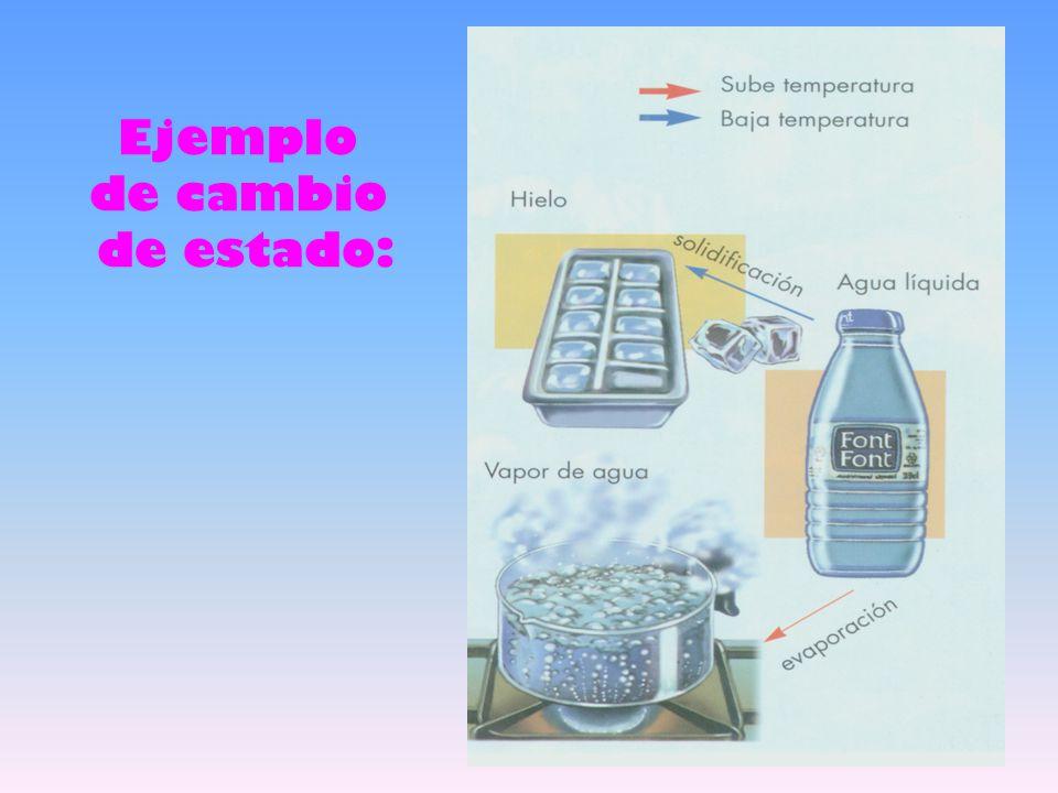 Cambios de estado de la materia : La materia puede cambiar de estado al enfriarse o calentarse Sublimación