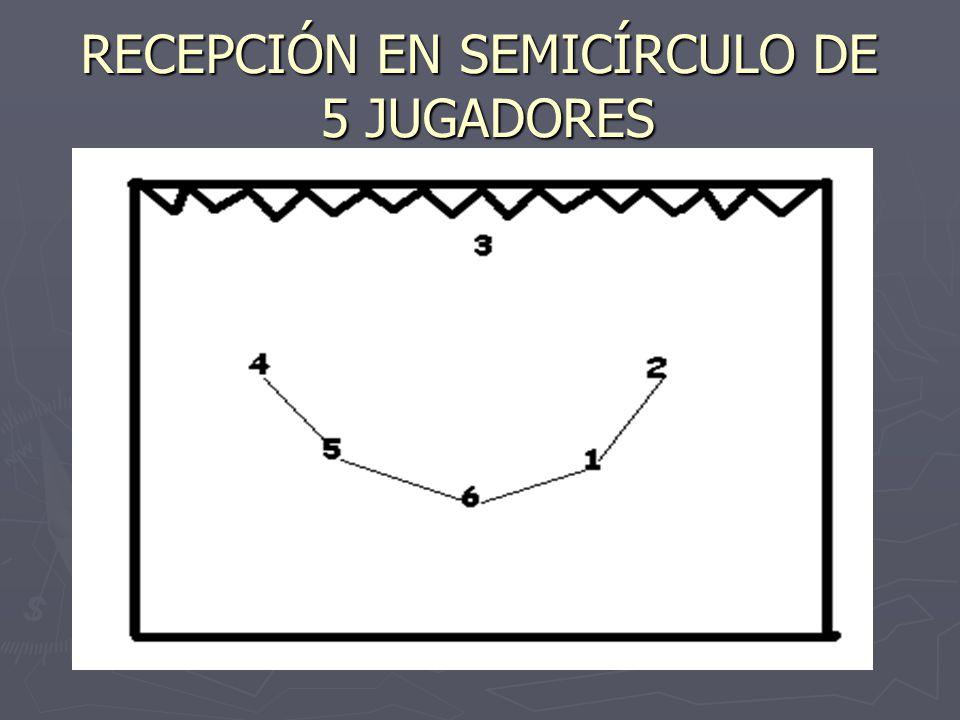 RECEPCIÓN EN SEMICÍRCULO DE 5 JUGADORES