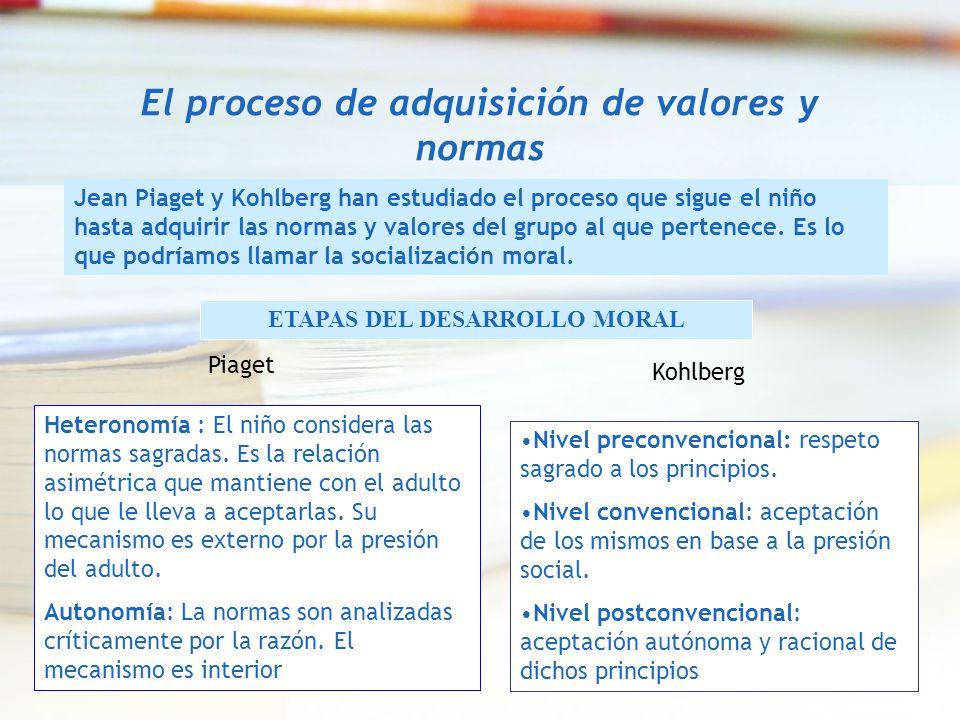 El proceso de adquisición de valores y normas Jean Piaget y Kohlberg han estudiado el proceso que sigue el niño hasta adquirir las normas y valores de