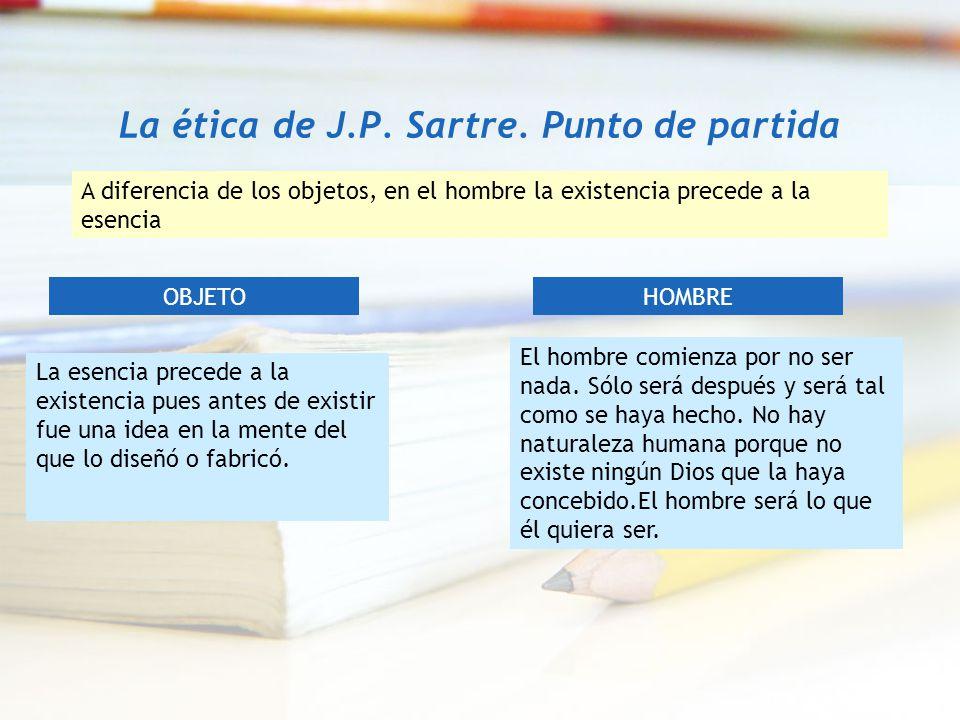 La ética de J.P. Sartre. Punto de partida A diferencia de los objetos, en el hombre la existencia precede a la esencia OBJETOHOMBRE La esencia precede