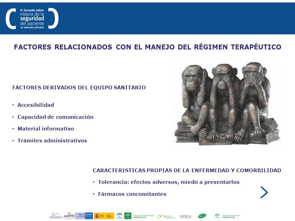 FACTORES RELACIONADOS CON EL MANEJO DEL RÉGIMEN TERAPÉUTICO FACTORES DERIVADOS DEL EQUIPO SANITARIO Accesibilidad Capacidad de comunicación Material i
