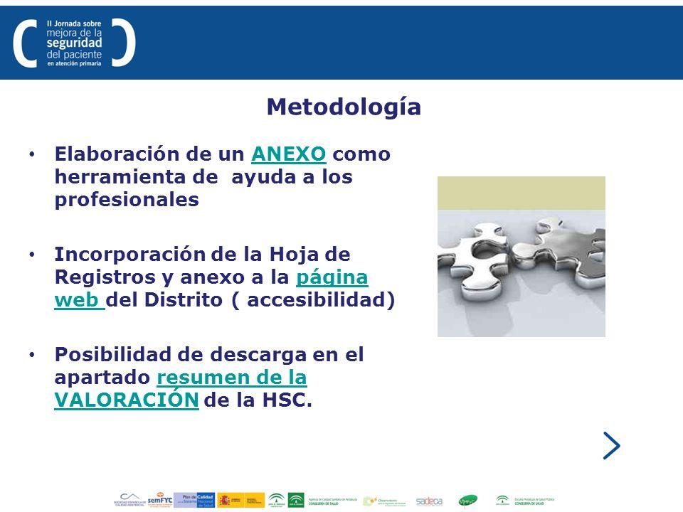 Metodología Elaboración de un ANEXO como herramienta de ayuda a los profesionalesANEXO Incorporación de la Hoja de Registros y anexo a la página web d