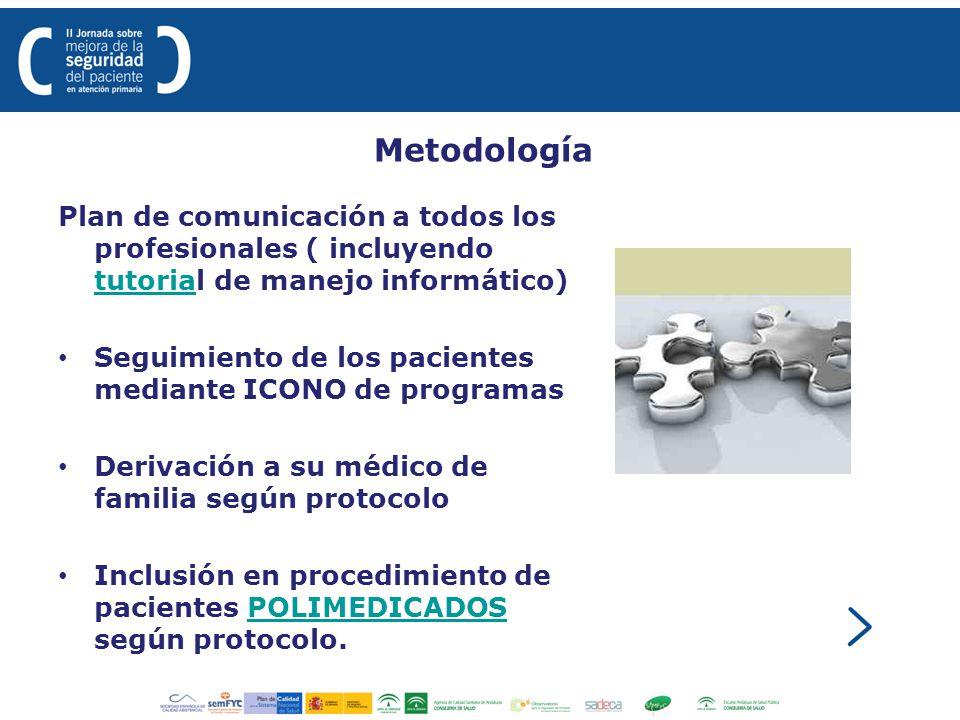 Metodología Plan de comunicación a todos los profesionales ( incluyendo tutorial de manejo informático) tutoria Seguimiento de los pacientes mediante