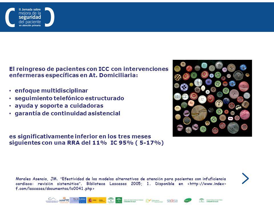 El reingreso de pacientes con ICC con intervenciones enfermeras específicas en At. Domiciliaria: enfoque multidisciplinar seguimiento telefónico estru
