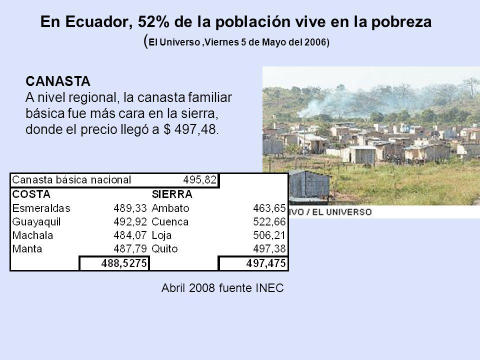 En Ecuador, 52% de la población vive en la pobreza ( El Universo,Viernes 5 de Mayo del 2006) CANASTA A nivel regional, la canasta familiar básica fue
