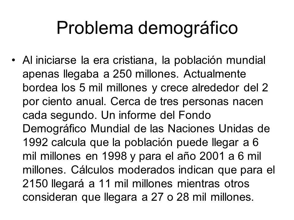 R-square = 0.907 # pts = 11 y = 414e^0.00822x Agricultura de subsistencia Población sostenible Vacunas y antibióticos