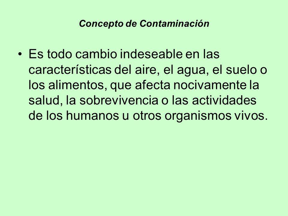 Concepto de Contaminación Es todo cambio indeseable en las características del aire, el agua, el suelo o los alimentos, que afecta nocivamente la salu