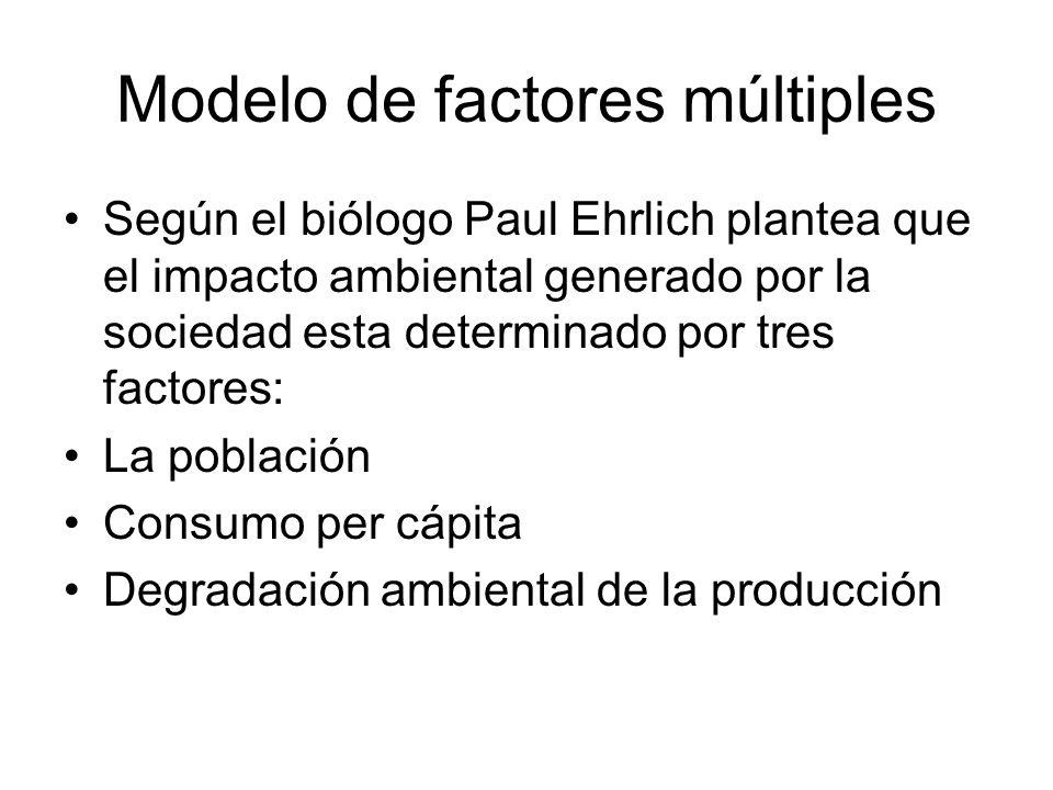 Modelo de factores múltiples Según el biólogo Paul Ehrlich plantea que el impacto ambiental generado por la sociedad esta determinado por tres factore