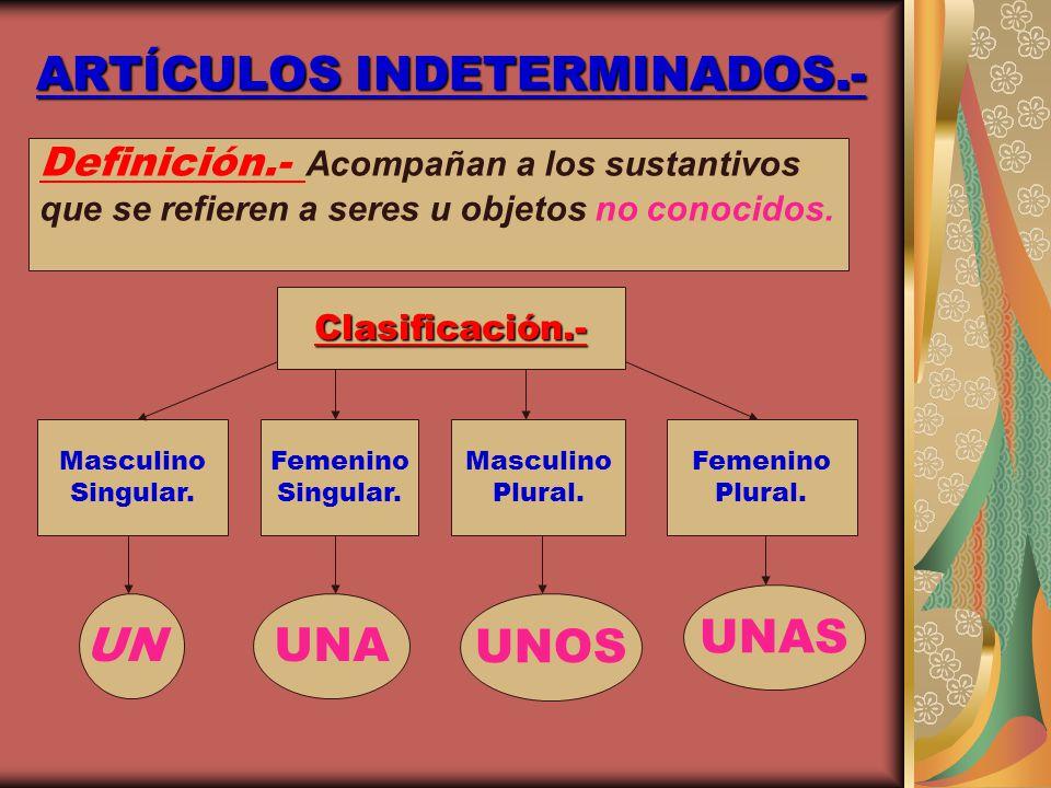 ARTÍCULOS INDETERMINADOS.- Definición.- Acompañan a los sustantivos que se refieren a seres u objetos no conocidos. Clasificación.- Masculino Singular