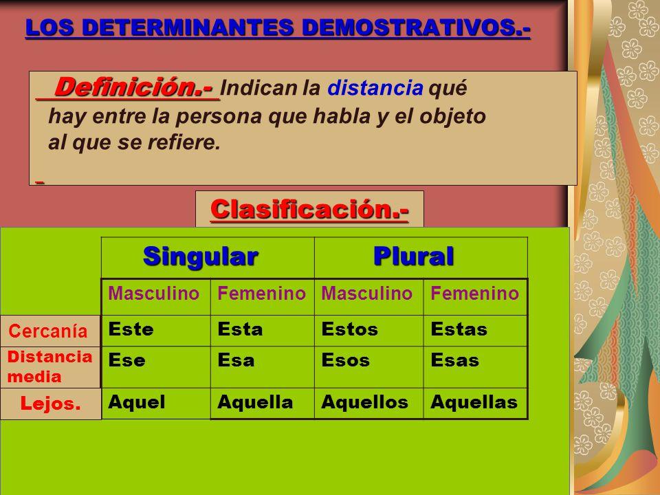 DEFINICIÓN DE DETERMINANTES POSESIVOS.- Definición.- Definición.- Acompañan al sustantivo para indicar posesión o pertenencia.