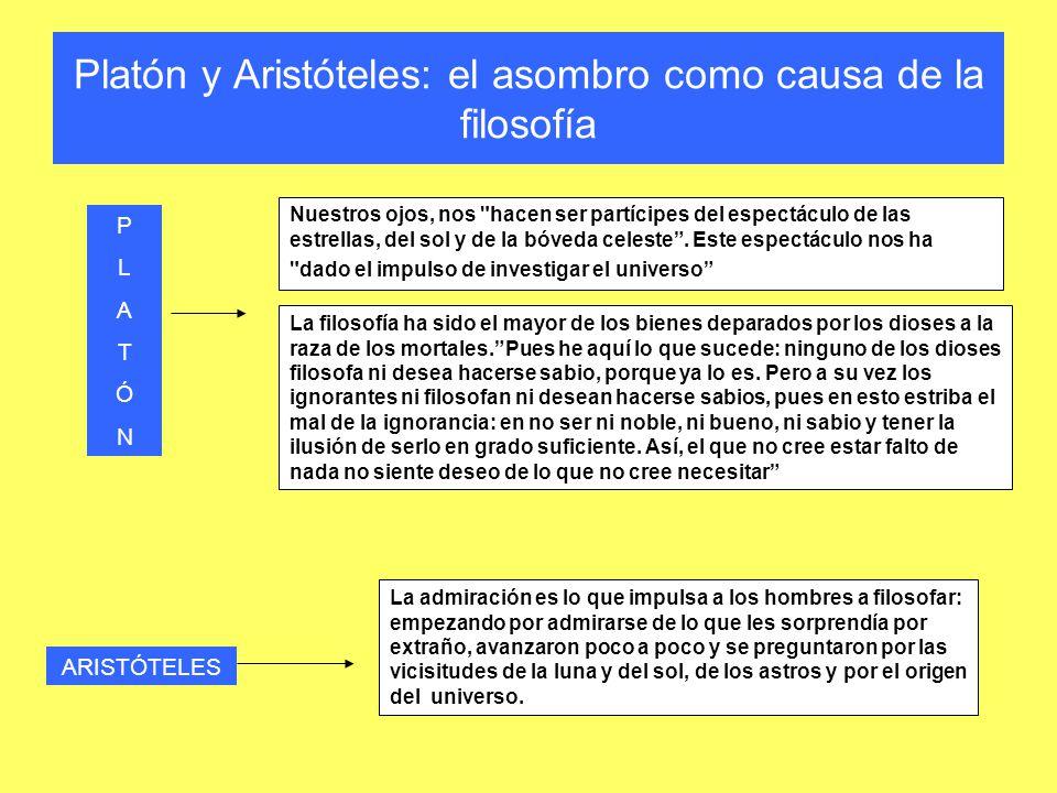 Platón y Aristóteles: el asombro como causa de la filosofía Nuestros ojos, nos