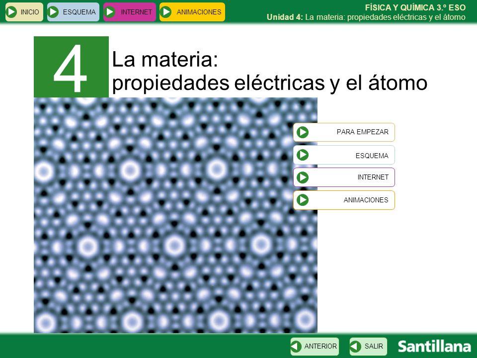FÍSICA Y QUÍMICA 3.º ESO Unidad 4: La materia: propiedades eléctricas y el átomo INICIO ESQUEMA INTERNET SALIRANTERIOR ANIMACIONES Esquema de contenidos La materia: propiedades eléctricas y el átomo Naturaleza eléctrica de la materia El átomo Electroscopio Péndulo eléctrico Modelos atómicos Modelo atómico de Rutherford Modelo atómico de Bohr Modelo atómico actual Experiencia de la lámina de oro Versorio Modelo atómico de Thomson El método científico y los modelos atómicos Isótopos Iones Partículas subatómicas RadiactividadFisión y fusión nuclear Átomos Para empezar, experimenta y piensa
