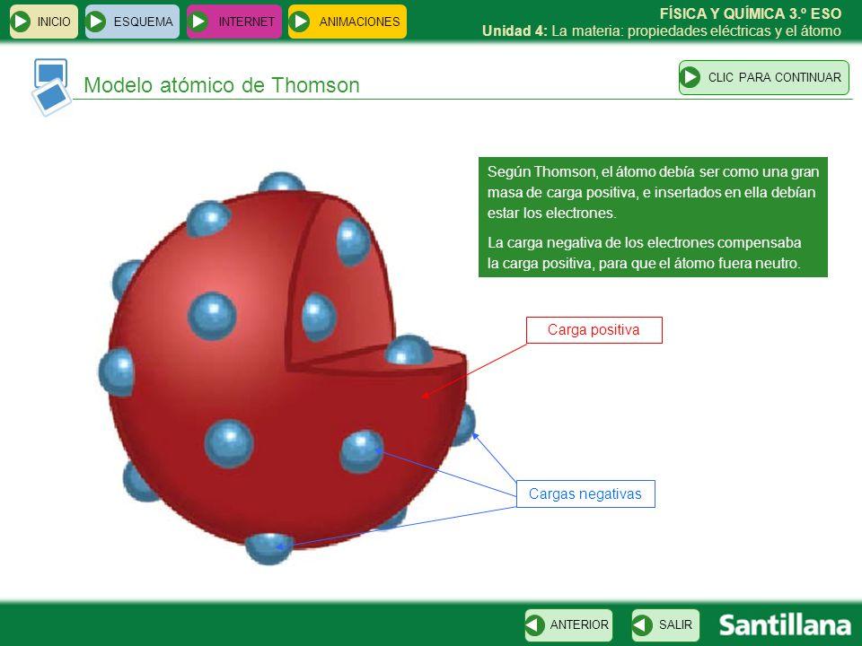 FÍSICA Y QUÍMICA 3.º ESO Unidad 4: La materia: propiedades eléctricas y el átomo INICIO ESQUEMA INTERNET SALIRANTERIOR ANIMACIONES Modelo atómico de T