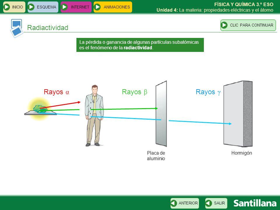 FÍSICA Y QUÍMICA 3.º ESO Unidad 4: La materia: propiedades eléctricas y el átomo INICIO ESQUEMA INTERNET SALIRANTERIOR ANIMACIONES Placa de aluminio H