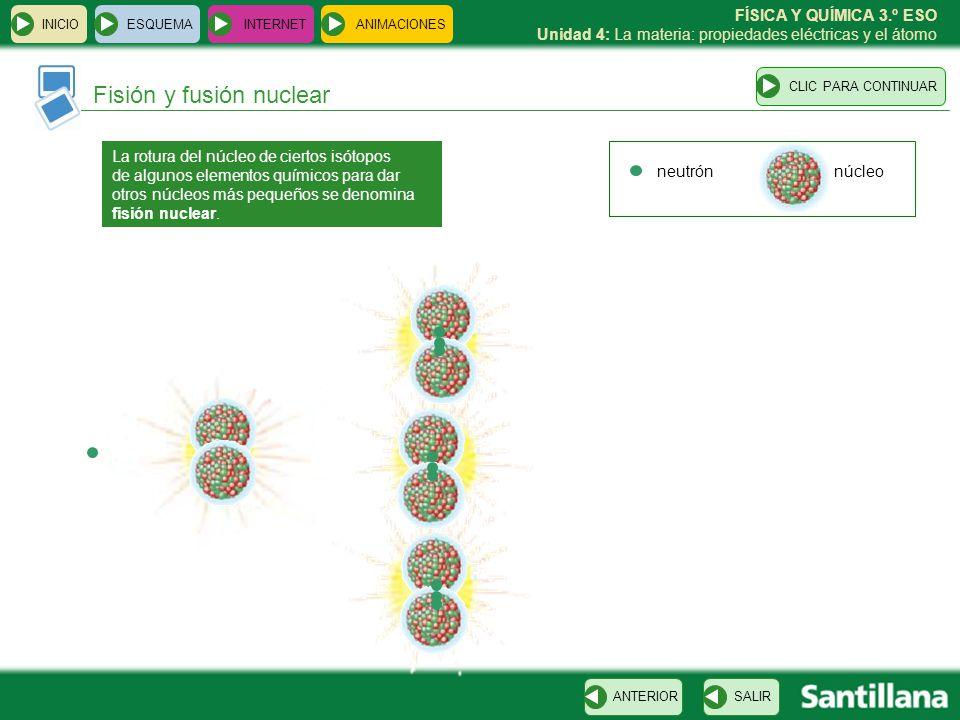 FÍSICA Y QUÍMICA 3.º ESO Unidad 4: La materia: propiedades eléctricas y el átomo INICIO ESQUEMA INTERNET SALIRANTERIOR ANIMACIONES Fisión y fusión nuc