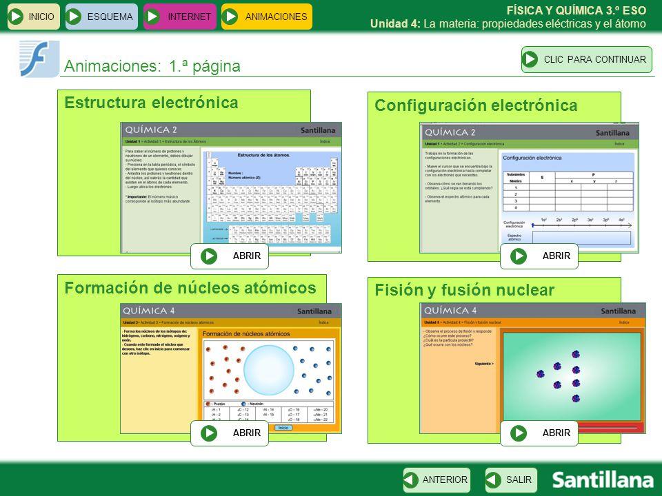 FÍSICA Y QUÍMICA 3.º ESO Unidad 4: La materia: propiedades eléctricas y el átomo INICIO ESQUEMA INTERNET SALIRANTERIOR ANIMACIONES Animaciones: 1.ª pá