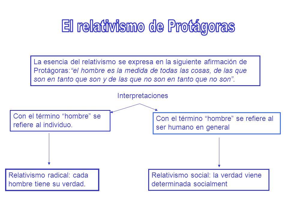 La esencia del relativismo se expresa en la siguiente afirmación de Protágoras:el hombre es la medida de todas las cosas, de las que son en tanto que