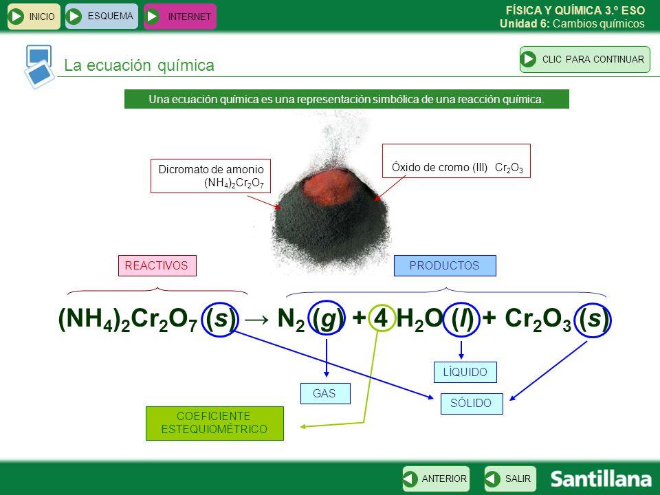 FÍSICA Y QUÍMICA 3.º ESO Unidad 6: Cambios químicos INICIO ESQUEMA INTERNET SALIRANTERIOR La ecuación química CLIC PARA CONTINUAR Una ecuación química es una representación simbólica de una reacción química.