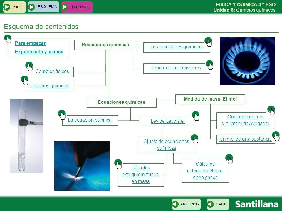 FÍSICA Y QUÍMICA 3.º ESO Unidad 6: Cambios químicos INICIO ESQUEMA INTERNET SALIRANTERIOR Esquema de contenidos Teoría de las colisiones Cambios físic