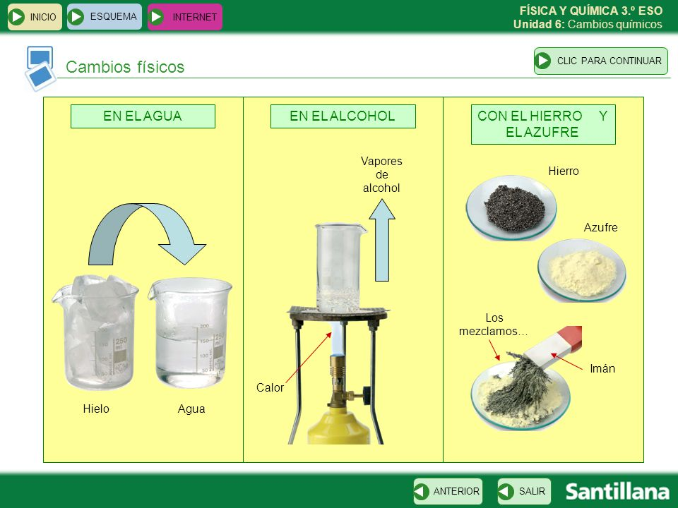 FÍSICA Y QUÍMICA 3.º ESO Unidad 6: Cambios químicos INICIO ESQUEMA INTERNET SALIRANTERIOR CON EL HIERRO Y EL AZUFRE EN EL ALCOHOLEN EL AGUA Cambios fí