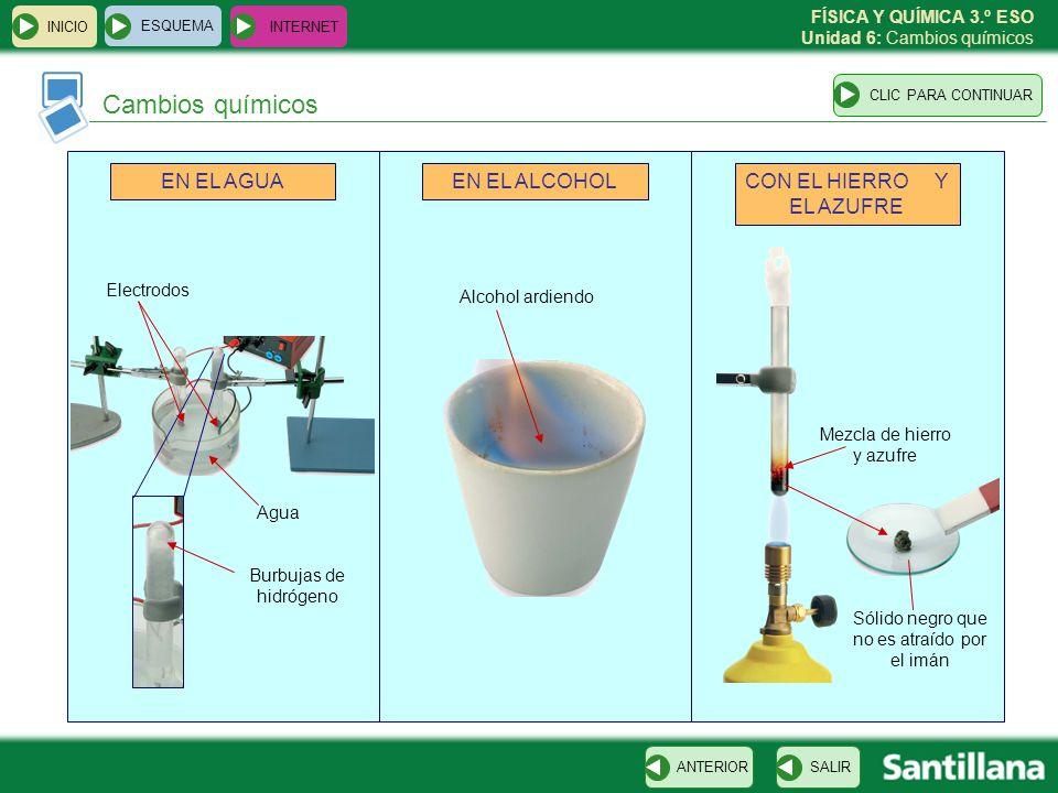 FÍSICA Y QUÍMICA 3.º ESO Unidad 6: Cambios químicos INICIO ESQUEMA INTERNET SALIRANTERIOR Las reacciones químicas CLIC PARA CONTINUAR Una reacción química suele ir acompañada por alguna de estas manifestaciones.