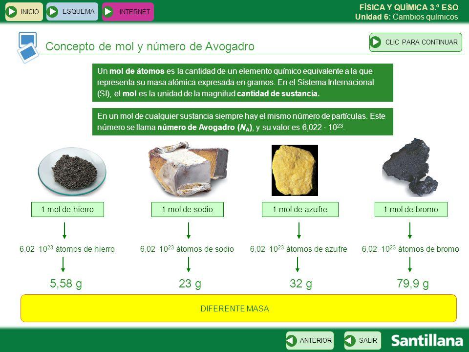 FÍSICA Y QUÍMICA 3.º ESO Unidad 6: Cambios químicos INICIO ESQUEMA INTERNET SALIRANTERIOR Concepto de mol y número de Avogadro CLIC PARA CONTINUAR Un