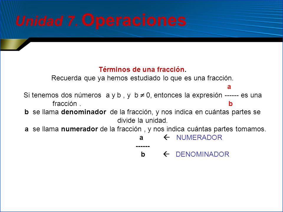Términos de una fracción. Recuerda que ya hemos estudiado lo que es una fracción. a Si tenemos dos números a y b, y b 0, entonces la expresión ------