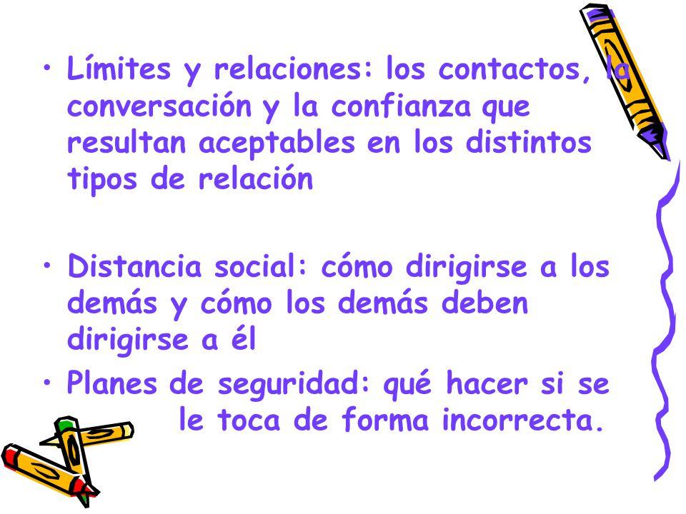 Límites y relaciones: los contactos, la conversación y la confianza que resultan aceptables en los distintos tipos de relación Distancia social: cómo