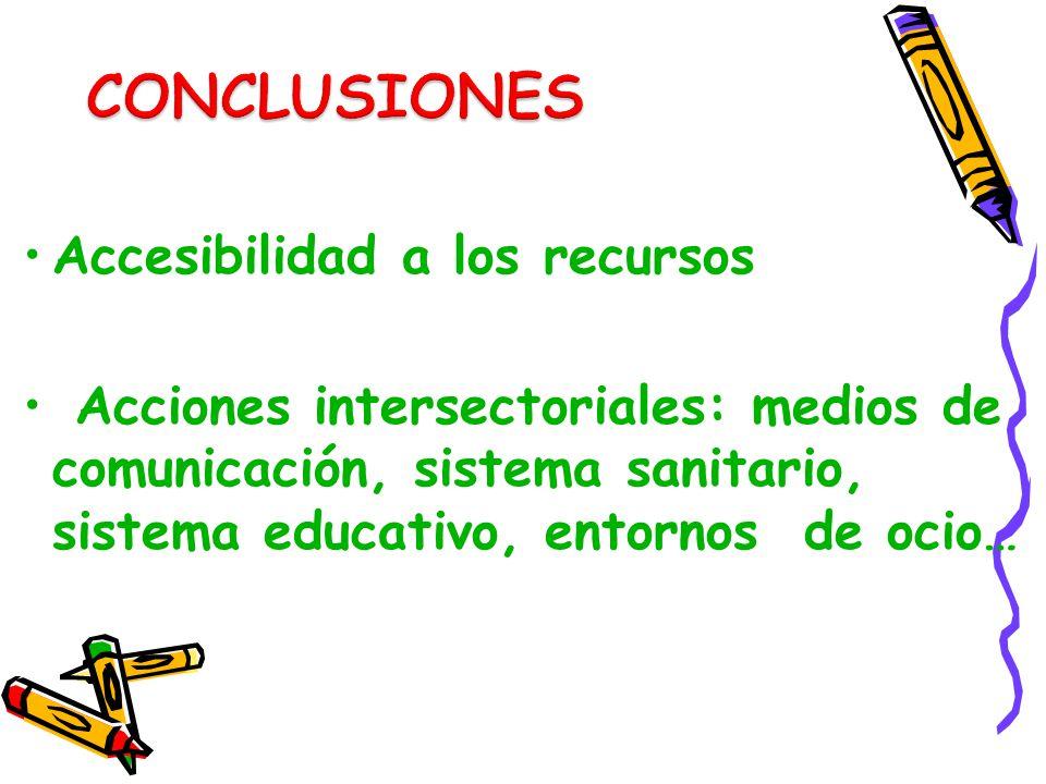 Accesibilidad a los recursos Acciones intersectoriales: medios de comunicación, sistema sanitario, sistema educativo, entornos de ocio…