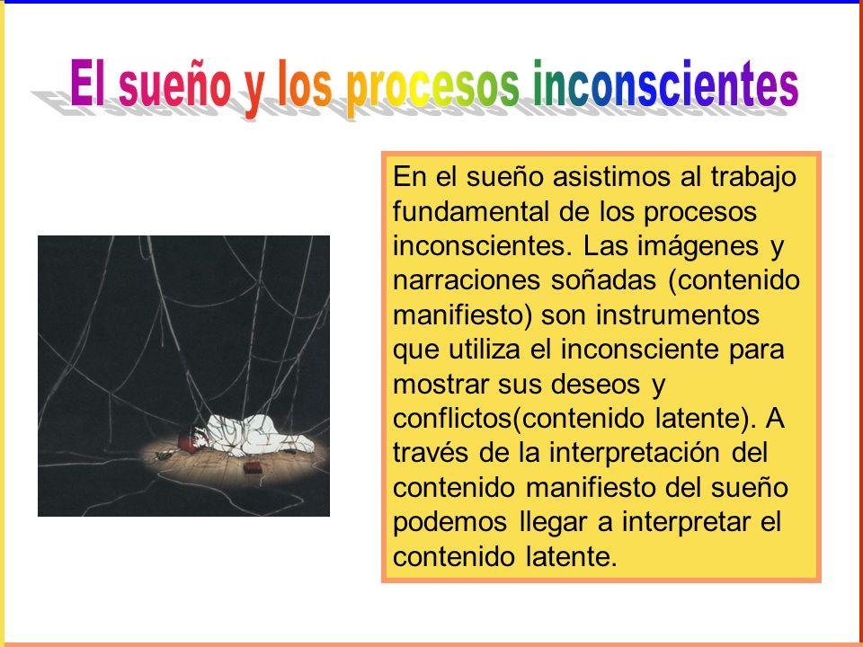 En el sueño asistimos al trabajo fundamental de los procesos inconscientes. Las imágenes y narraciones soñadas (contenido manifiesto) son instrumentos