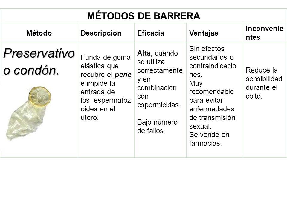 MÉTODOS DE BARRERA MétodoDescripciónEficaciaVentajasInconvenientes Diafragma Capuchón o dispositivo semiesférico de goma con anillo elástico.