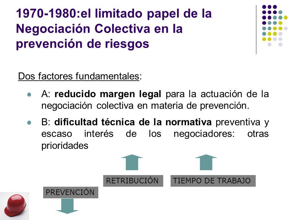 1970-1980:el limitado papel de la Negociación Colectiva en la prevención de riesgos Dos factores fundamentales: A: reducido margen legal para la actuación de la negociación colectiva en materia de prevención.