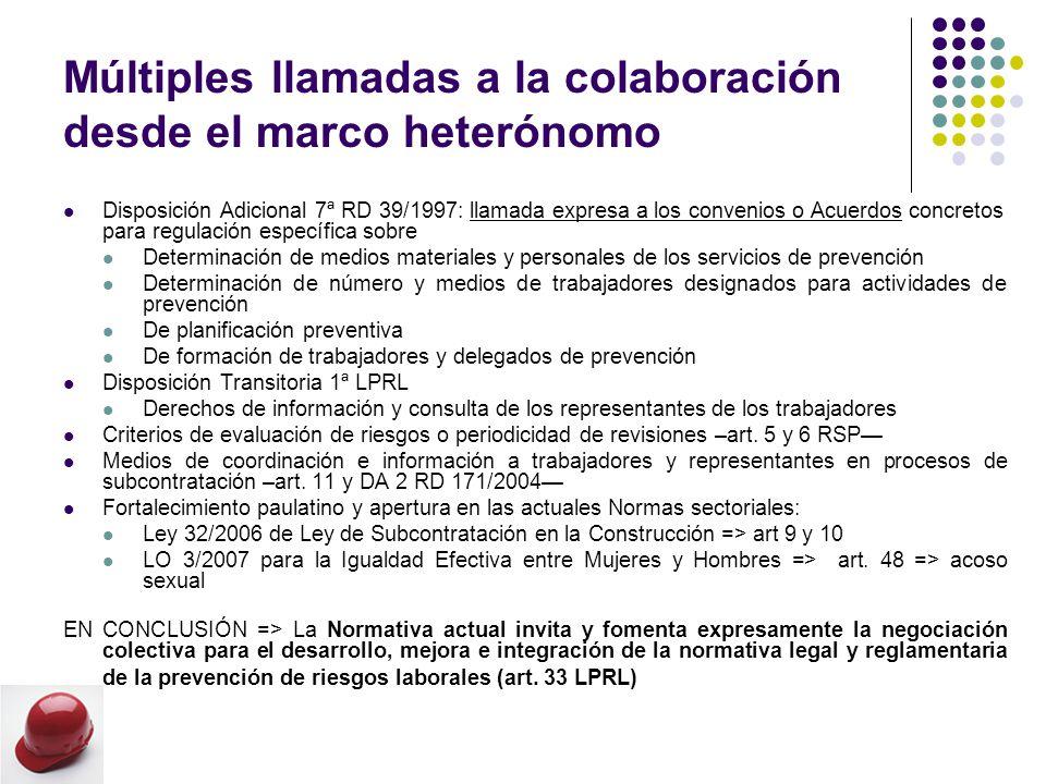 Recomendaciones a los convenios de sector y empresa Implicación de los trabajadores (conocimiento y principios de la acción preventiva).