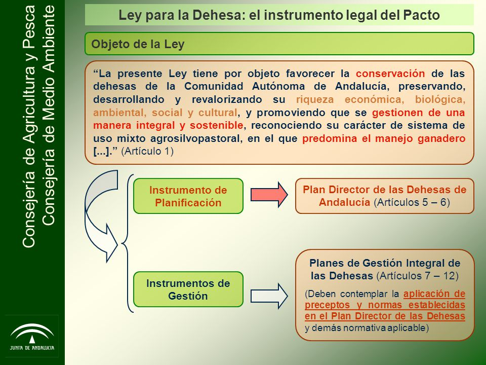 Consejería de Agricultura y Pesca Consejería de Medio Ambiente Ley para la Dehesa: el instrumento legal del Pacto Objeto de la Ley La presente Ley tie