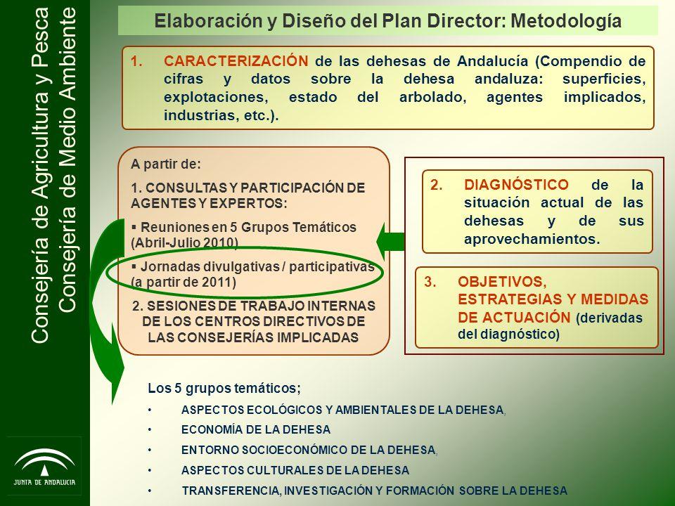 Consejería de Agricultura y Pesca Consejería de Medio Ambiente 14.Conservación y regeneración del arbolado.
