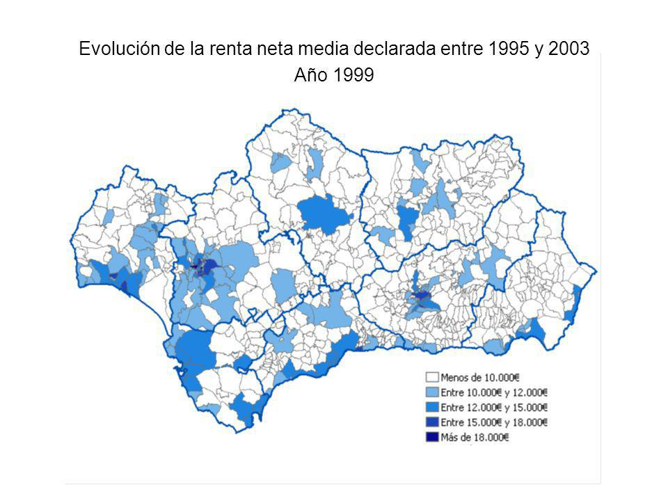 Evolución de la renta neta media declarada entre 1995 y 2003 Año 1999