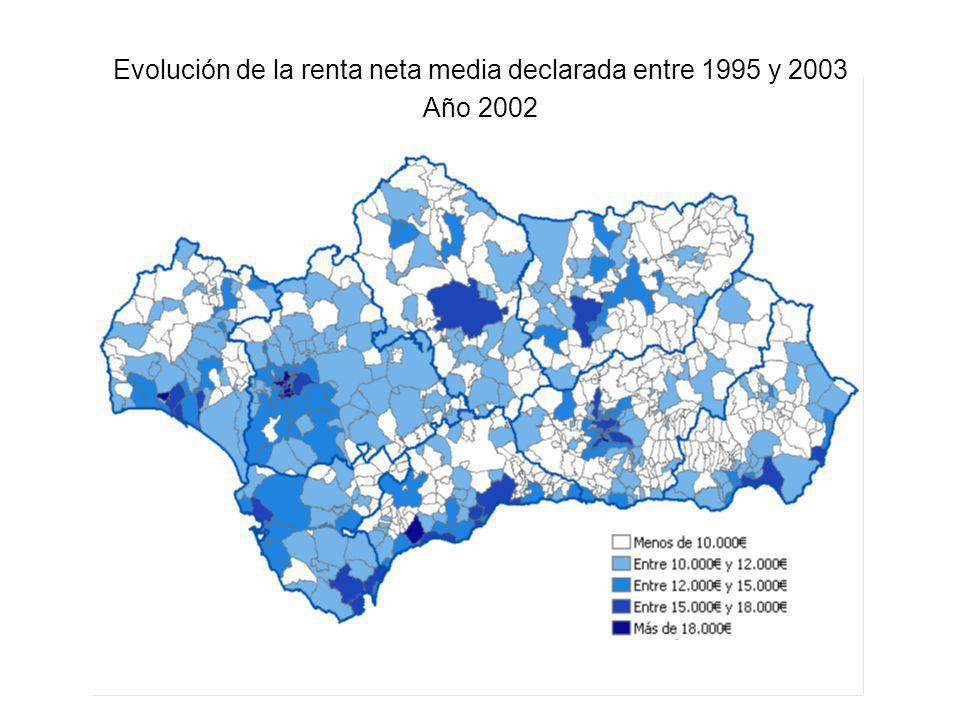Evolución de la renta neta media declarada entre 1995 y 2003 Año 2002