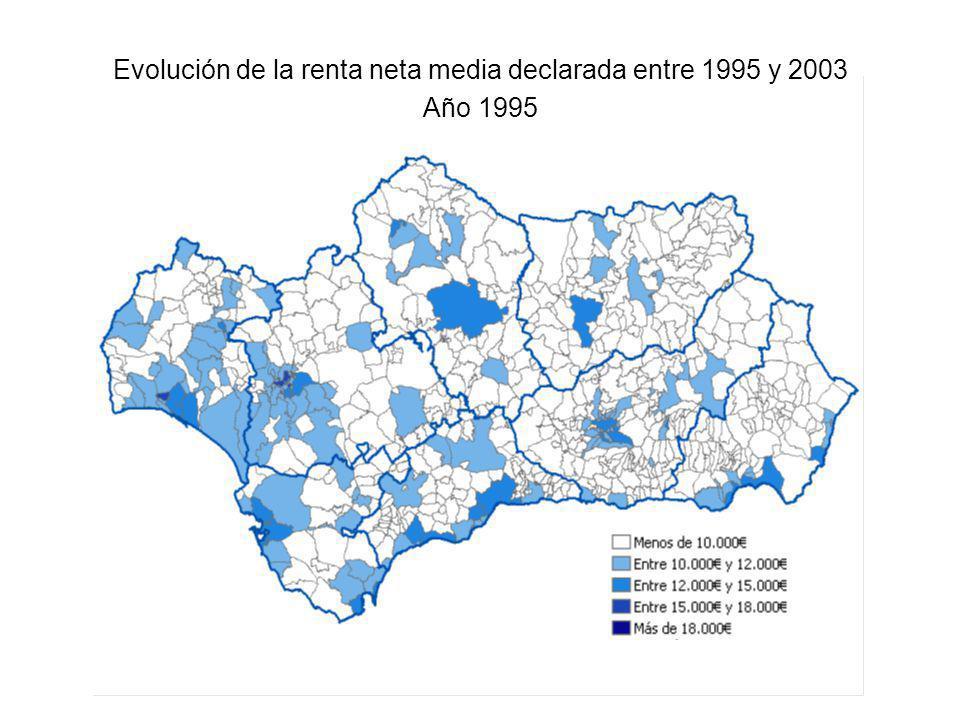 Evolución de la renta neta media declarada entre 1995 y 2003 Año 1996