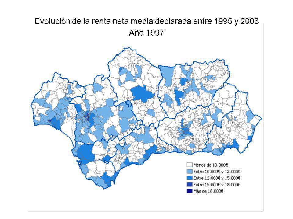 Evolución de la renta neta media declarada entre 1995 y 2003 Año 1997